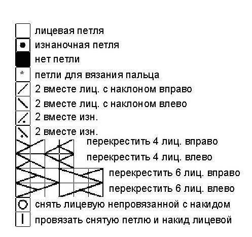 Варежки (араны).