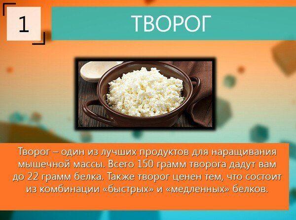10-samyh-luchshih-produktov-dlya-rosta-myshc-2-6844889