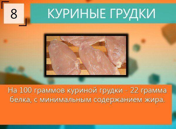 10-samyh-luchshih-produktov-dlya-rosta-myshc-9-2999357