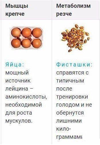 dlya-teh-kto-zanimaetsya-sportom-ideal-nye-produkty-3-2430430