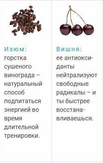 dlya-teh-kto-zanimaetsya-sportom-ideal-nye-produkty-4-3675372