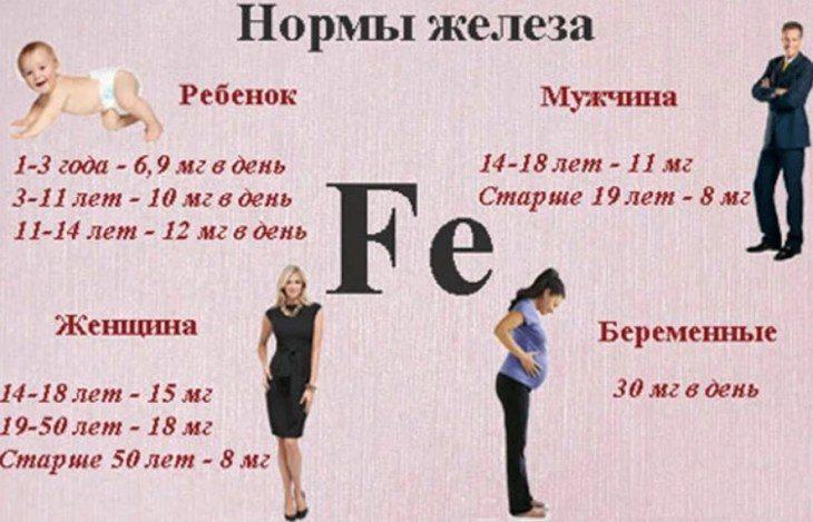 pochemu-uroven-zheleza-v-organizme-imeet-vazhnoe-znachenie-dlya-zdorov-ya-1-5727322