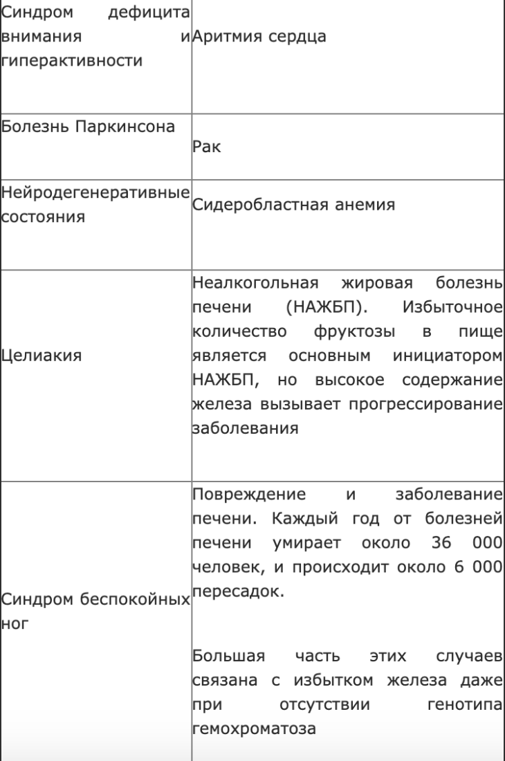 pochemu-uroven-zheleza-v-organizme-imeet-vazhnoe-znachenie-dlya-zdorov-ya-3-5575741