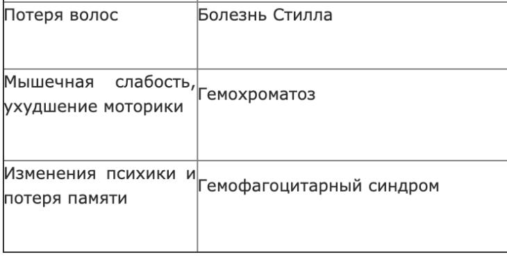 pochemu-uroven-zheleza-v-organizme-imeet-vazhnoe-znachenie-dlya-zdorov-ya-4-9140243