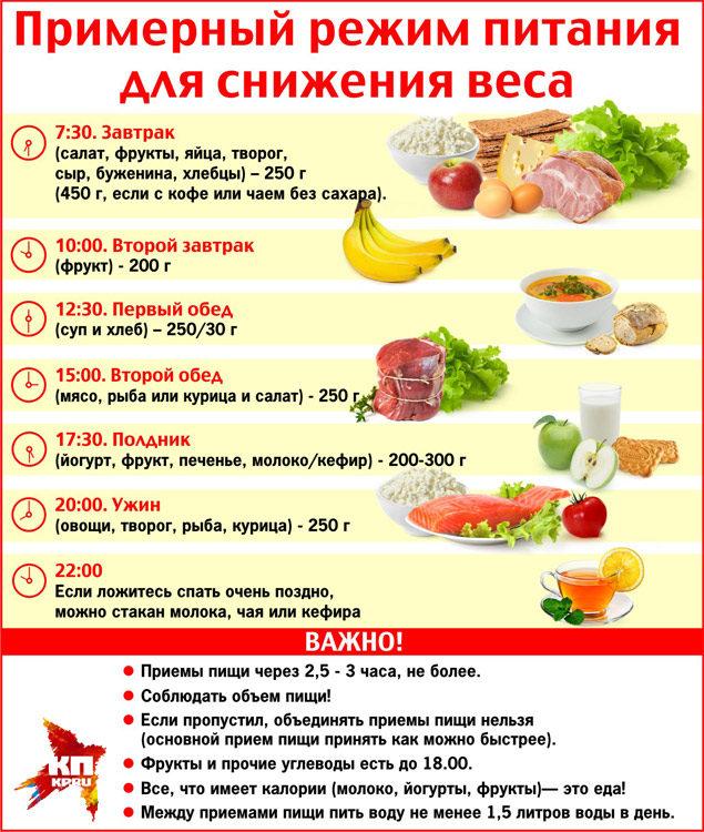 primernyy-rezhim-pitaniya-dlya-snizheniya-vesa-2-5357868
