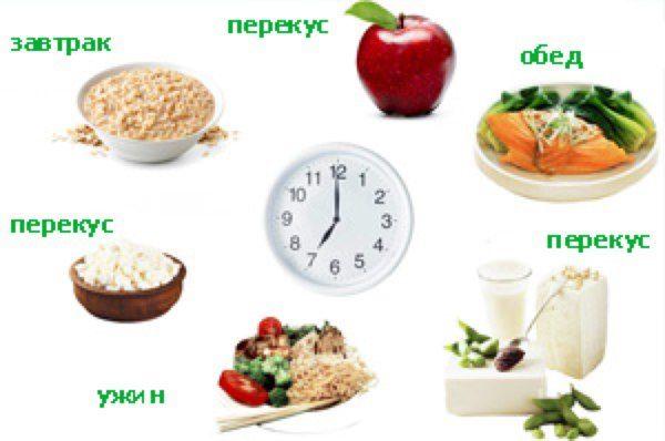 s-pyatirazovym-pitaniem-rasstaemsya-s-lishnim-vesom-legko-1-2400761