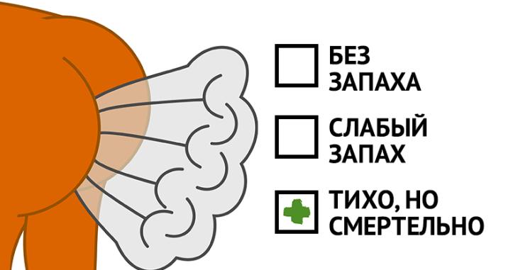 vot-chto-mozhet-skazat-vashe-gazoispuskanie-o-vashem-zdorov-e-1-8090533
